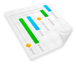 Project Plan - Gant Chart